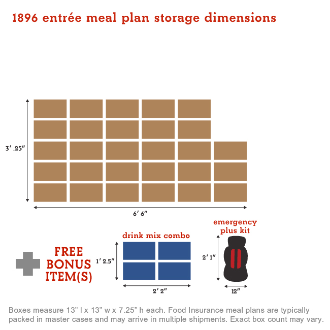 3 Month Storage Plan